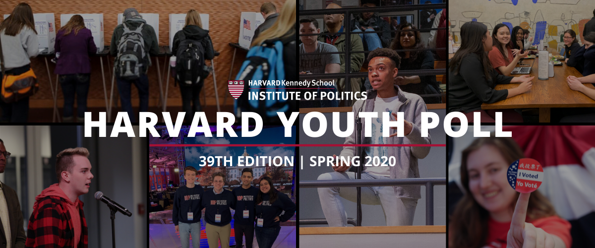 Spring 2020 Harvard IOP Youth Poll Results